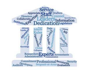 Word Cloud for staff week