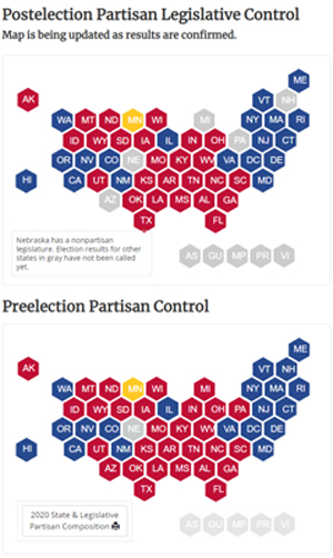 election 2020 states legislative partisan control