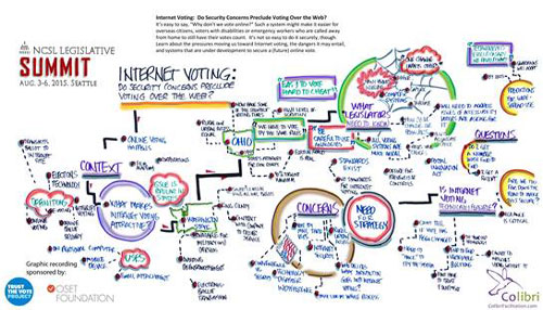 Artist Makes Election Issues Graphic