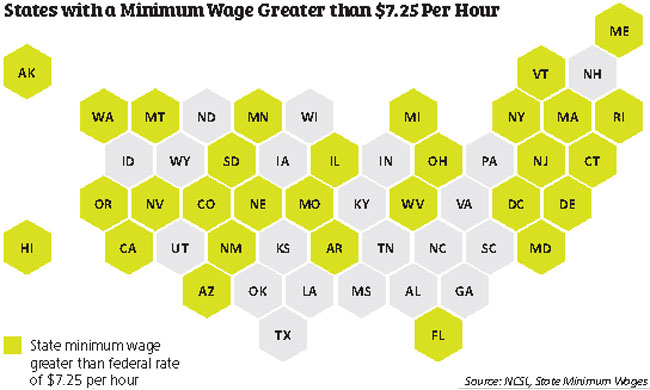 Map shows states with minimum wage greater than $7.25 an hour.