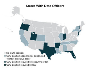 States with data officers