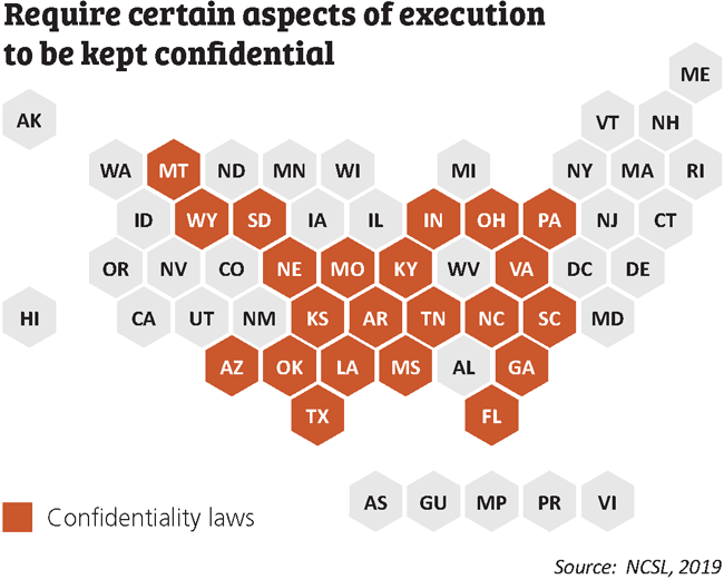 execution and confidentiality map