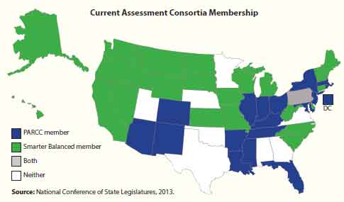 Map of Consortia membership