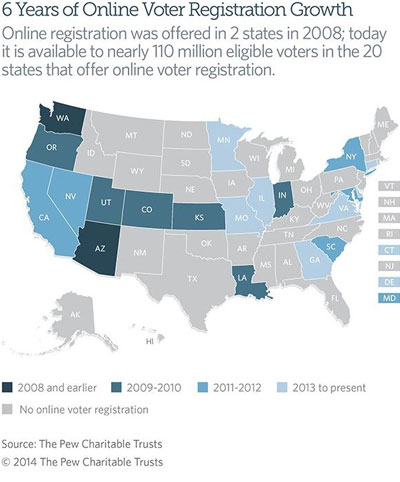 Map of the United States showing states where online voter registration is offered.