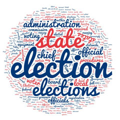 Word cloud related to election administration