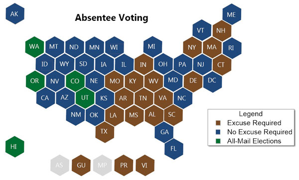 Absentee and Early Voting