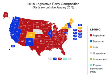 State Partisan Composition