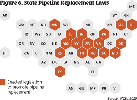 state pipeline replacement laws