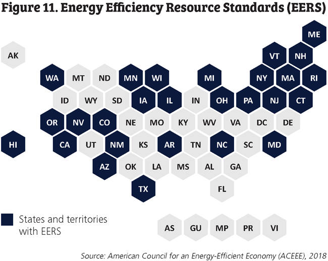 Figure 11. US map showing energy efficiency resource standards.