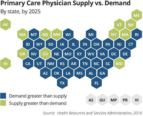 map primary care physician supply v. demand