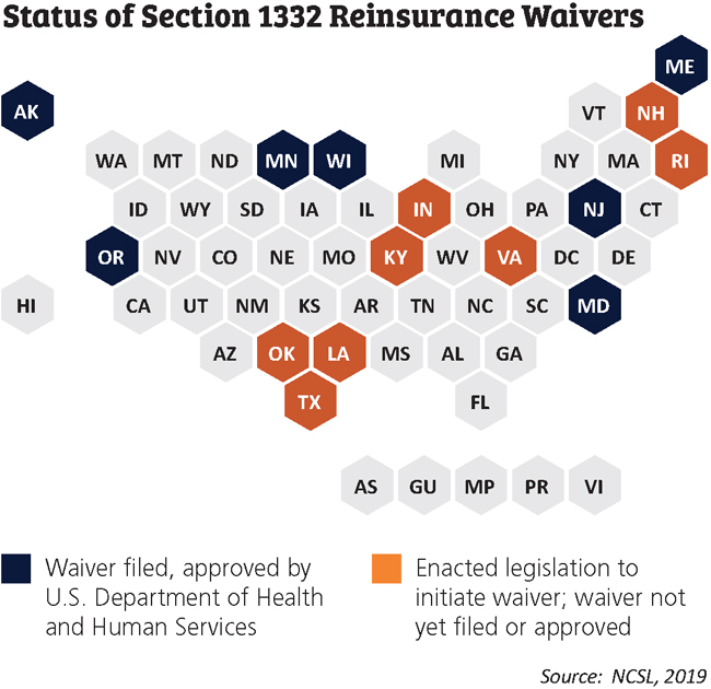 section 1332 wavers 50 state map