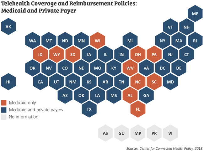 telehealth coverage and reimbursement polices 50-state map