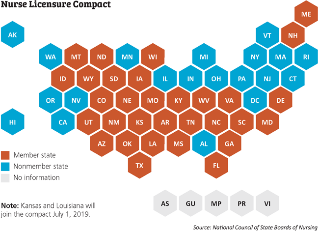 nurse licensure compact 50-state map