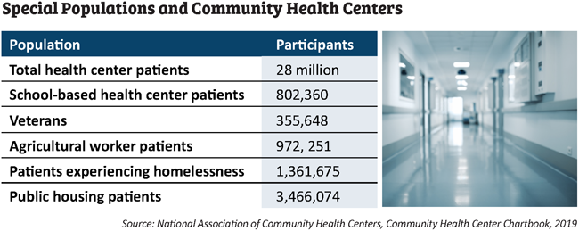 special populations and community health centers