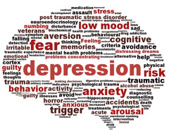 Word cloud in the shape of a brain with words about depression.