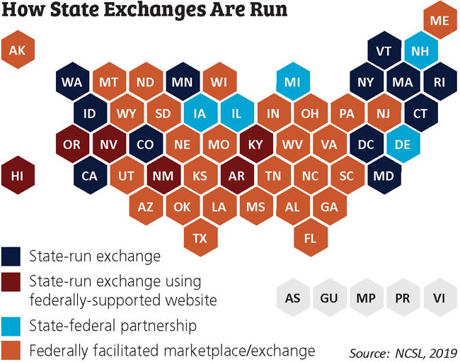 how state exchanges are run 50-state map