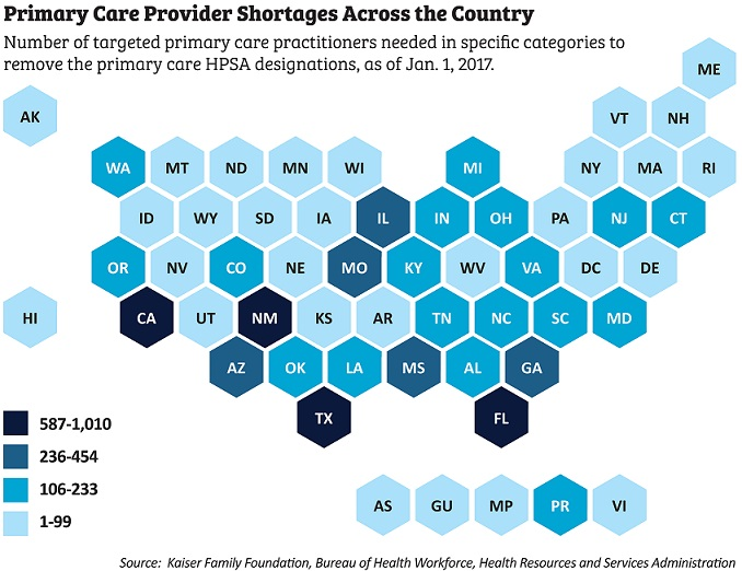 United States map of Primary Care Provider Shortages Across the Country