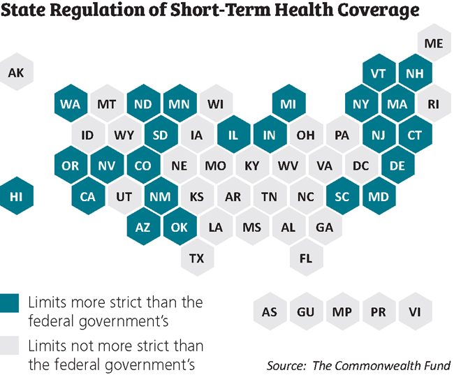 short-term health coverage 50-state map