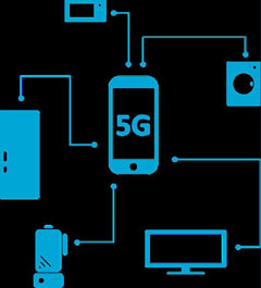 Image of cell phone with 5G superimposed on the phone