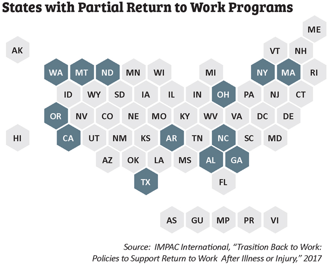 states with partial return to work programs map