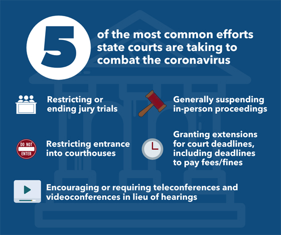 national center for state courts coronavirus graphic