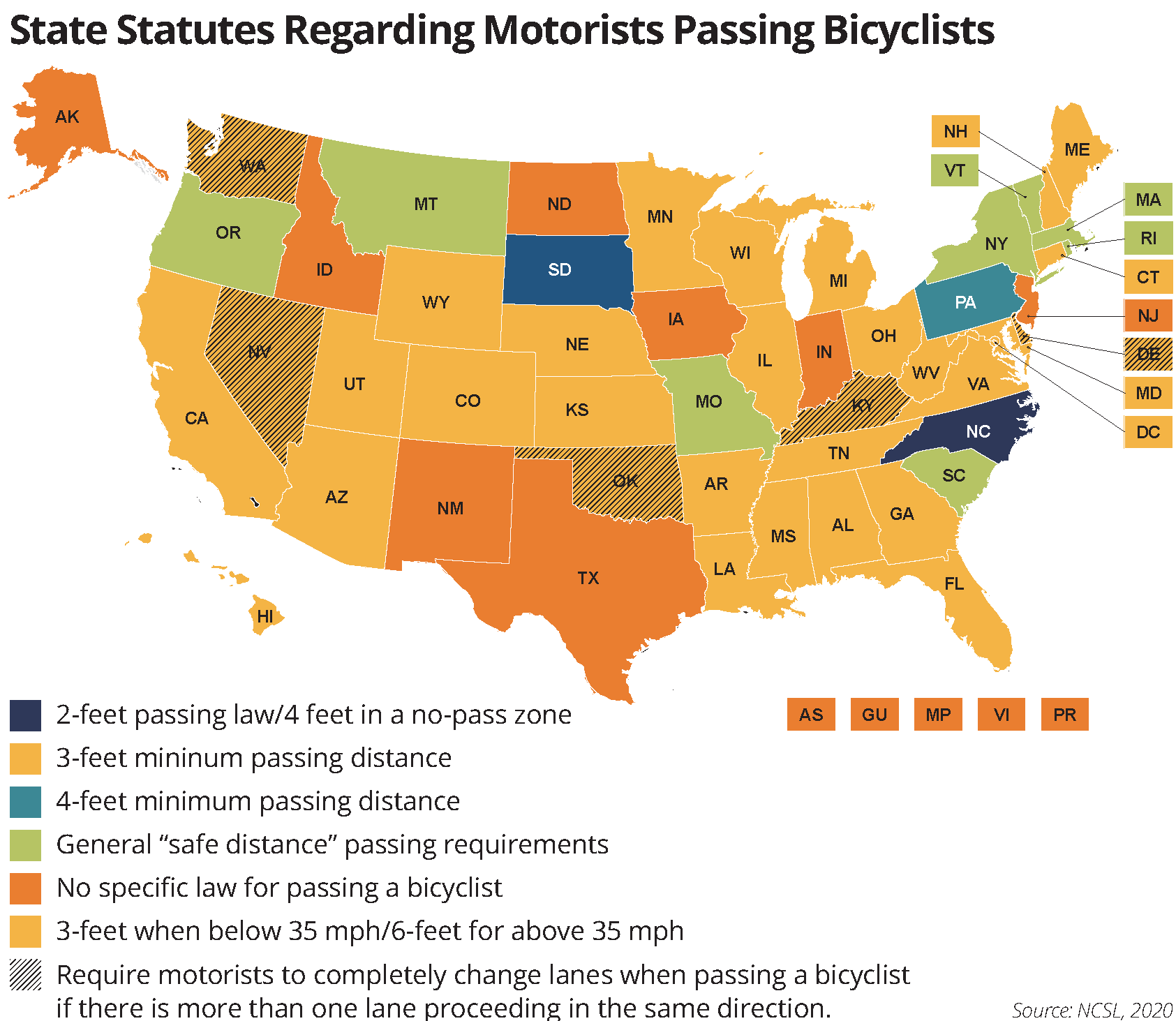 map State Statutes Regarding Motorists Passing Bicyclists