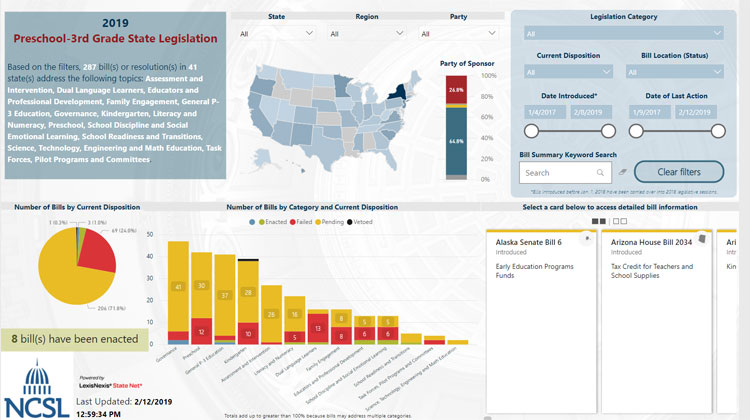 Click to View Power BI Application