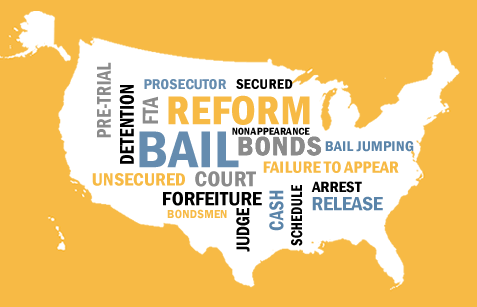 Pretrial Release Violations & Bail Forfeiture