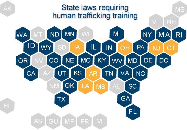 Human Trafficking State Laws